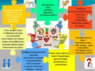 Управление и лидерство в преподавании и обучении Использование ИКТ в препода