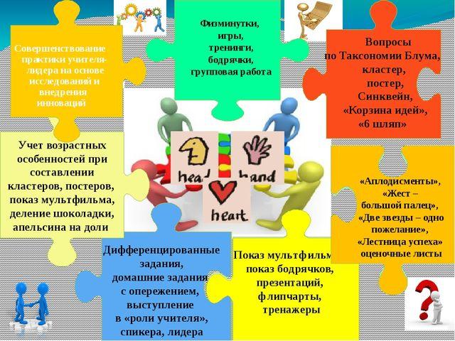 Управление и лидерство в преподавании и обучении Использование ИКТ в препода...