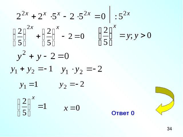 Ответ 0