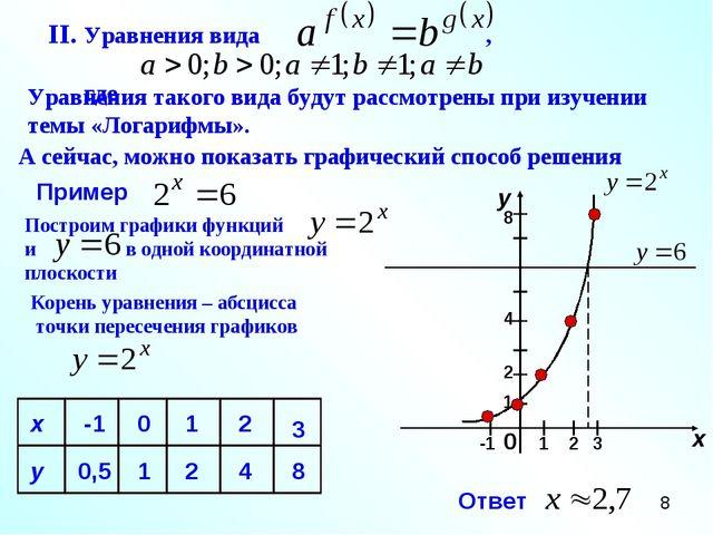 II. Уравнения вида , где Уравнения такого вида будут рассмотрены при изучении...