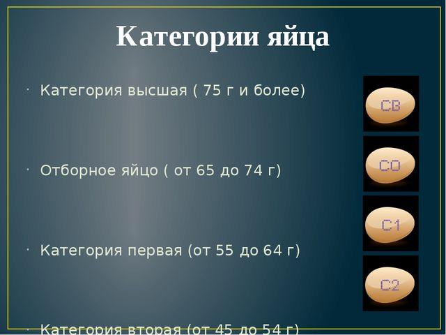 Категории яйца Категория высшая ( 75 г и более) Отборное яйцо ( от 65 до 74 г...