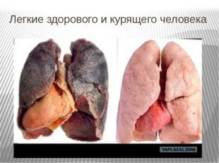 Легкие здорового и курящего человека