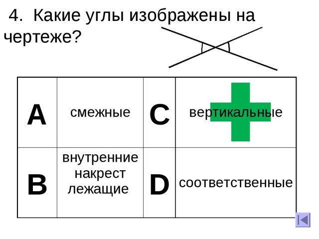4. Какие углы изображены на чертеже? А смежные C вертикальные Bвнутренни...