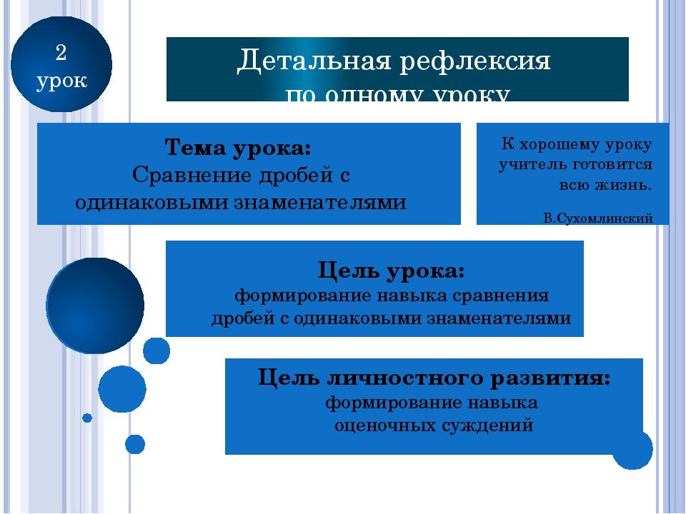 Детальная рефлексия по одному уроку Тема урока: Сравнение дробей с одинаковы...