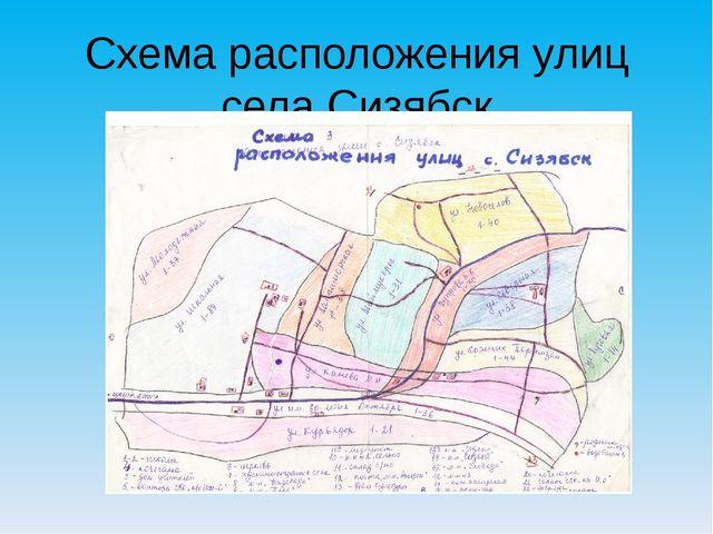 Схема расположения улиц села Сизябск