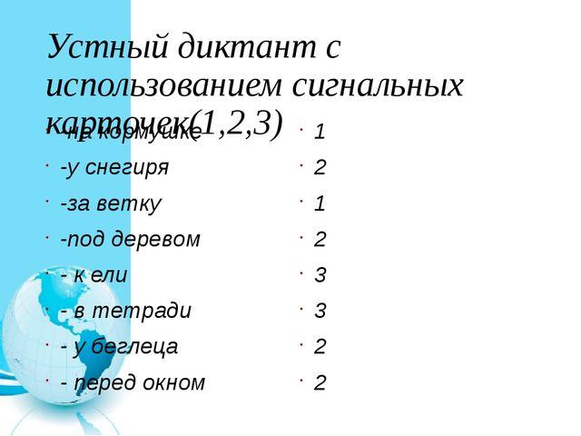 Устный диктант с использованием сигнальных карточек(1,2,3) -на кормушке -у сн...