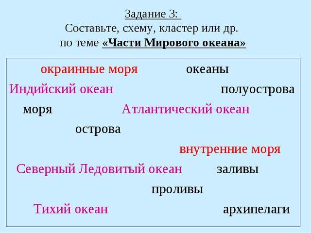 Задание 3: Составьте, схему, кластер или др. по теме «Части Мирового океана»...