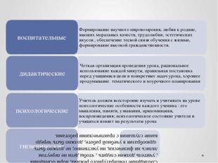 Требования, предъявляемые к современному уроку: Формирование научного мировоз