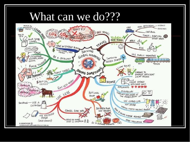 What can we do???