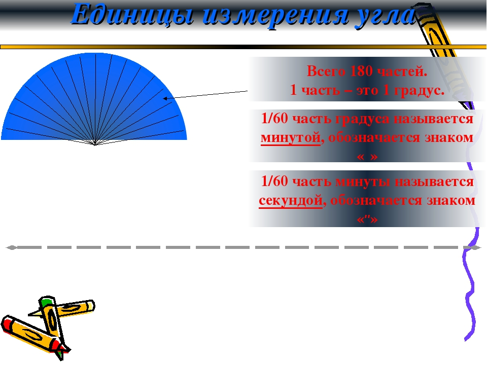 Единицы измерения угла Всего 180 частей. 1 часть – это 1 градус. 1/60 часть г...