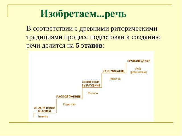 Изобретаем...речь В соответствии с древними риторическими традициями процесс...