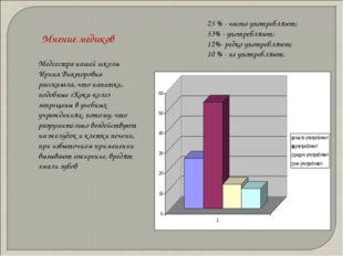 25 % - часто употребляют; 53% - употребляют; 12%- редко употребляют; 10 % - н