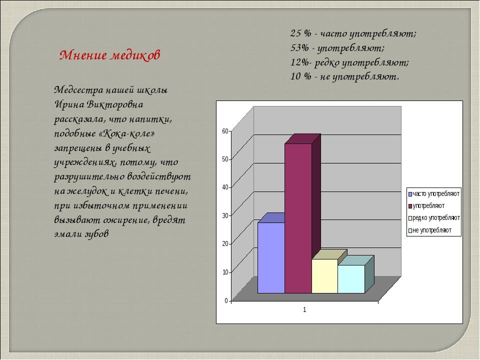 25 % - часто употребляют; 53% - употребляют; 12%- редко употребляют; 10 % - н...
