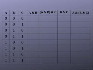 A B C A & B (A & B) & C B & C A &(B & C) 0 0 0 0 0 1 0 1 0 0 1 1 1 0 0 1 0 1