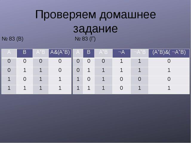 Проверяем домашнее задание № 83 (В) № 83 (Г) A B AB A&(AB) 0 0 0 0 0 1 1 0...