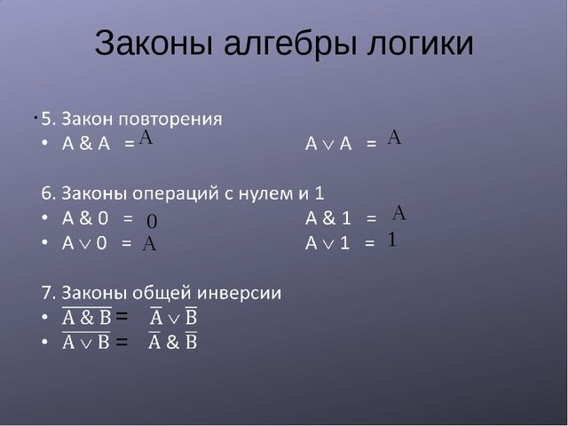 Законы алгебры логики A A 0 A A 1 = =