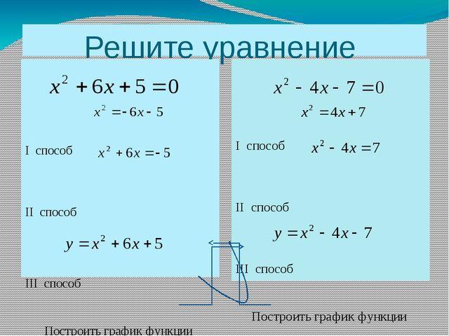 Решите уравнение I способ II способ III способ Построить график функции I спо...