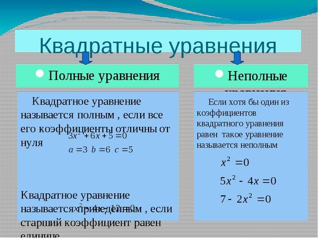 Квадратные уравнения Полные уравнения Неполные уравнения Квадратное уравнение...