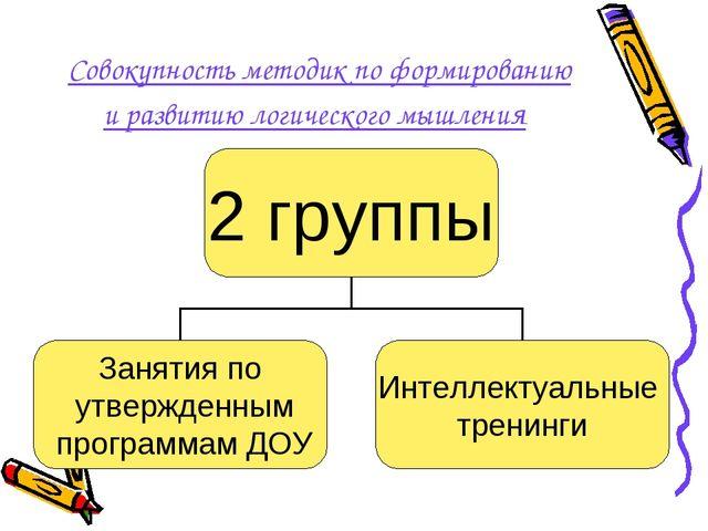 Совокупность методик по формированию и развитию логического мышления