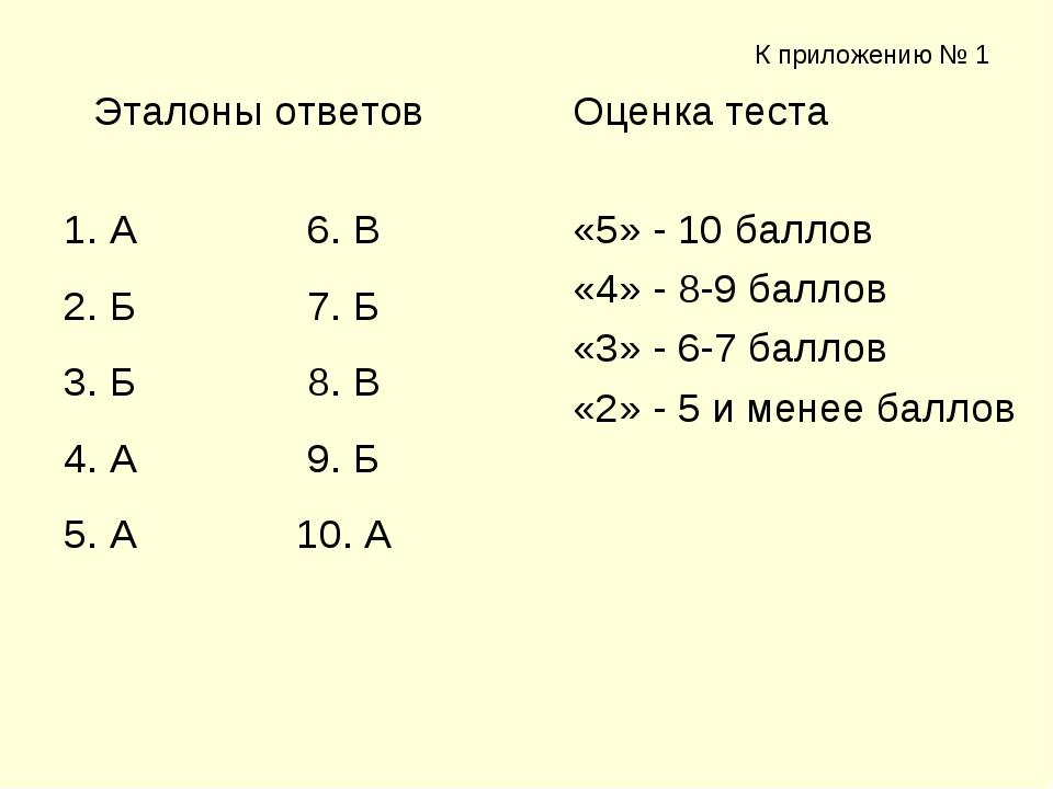 К приложению № 1 Эталоны ответов 1. А 6. В 2. Б 7. Б 3. Б 8. В 4. А 9. Б 5. А...