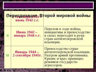 Периодизация Второй мировой войны I 1 сентября 1939 – июнь 1942 г.г.Расшир