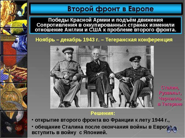Победы Красной Армии и подъём движения Сопротивления в оккупированных странах...