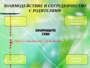 ВЗАИМОДЕЙСТВИЕ И СОТРУДНИЧЕСТВО С РОДИТЕЛЯМИ Информационно-педагогические мат