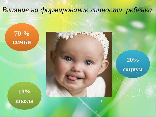 Влияние на формирование личности ребенка 10% школа 20% социум 70 % семья