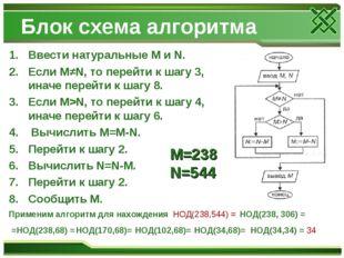 Блок схема алгоритма Ввести натуральные M и N. Если M≠N, то перейти к шагу 3,