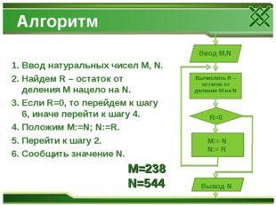 Алгоритм 1. Ввод натуральных чисел M, N. 2. Найдем R – остаток от деления M н