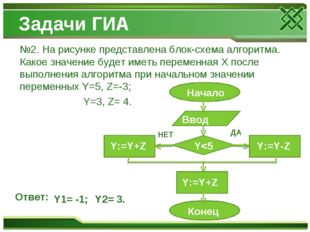 Задачи ГИА №2. На рисунке представлена блок-схема алгоритма. Какое значение б