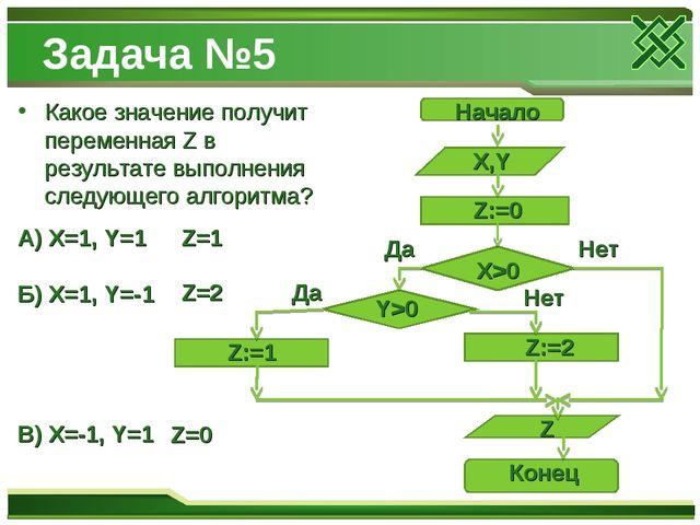 Задача №5 Какое значение получит переменная Z в результате выполнения следующ...