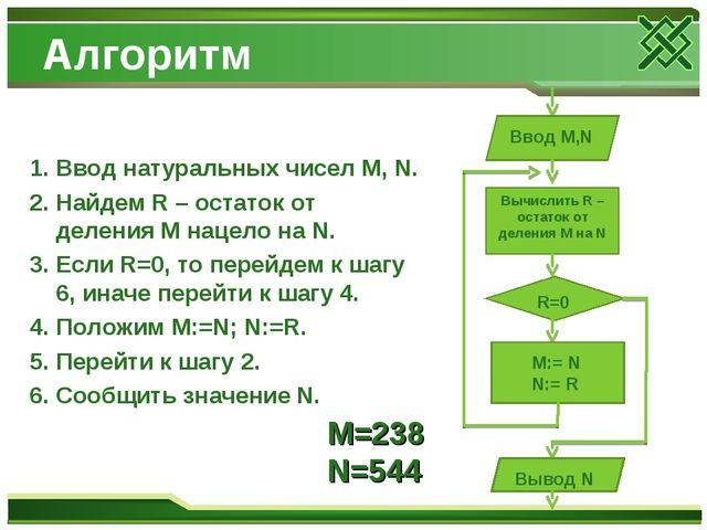 Алгоритм 1. Ввод натуральных чисел M, N. 2. Найдем R – остаток от деления M н...