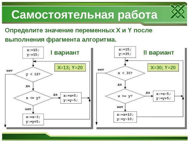 Самостоятельная работа Определите значение переменных X и Y после выполнения...