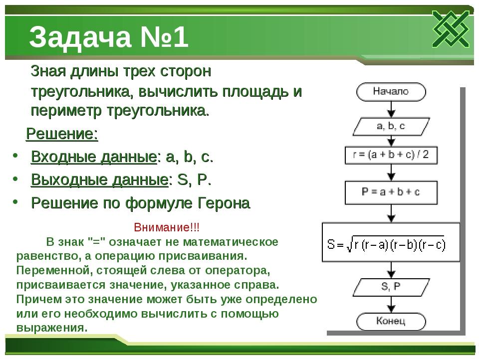 Задача №1 Зная длины трех сторон треугольника, вычислить площадь и периметр т...