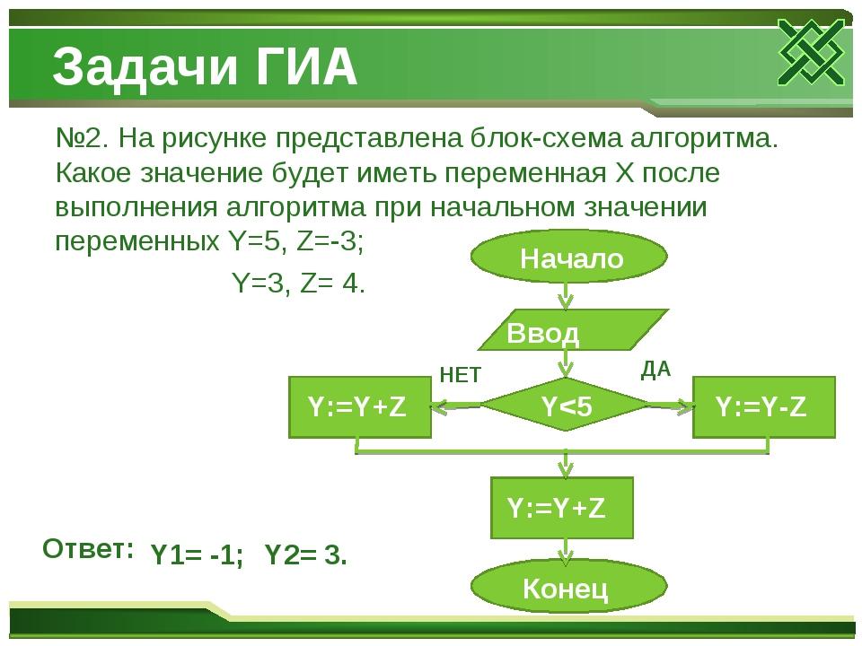 Задачи ГИА №2. На рисунке представлена блок-схема алгоритма. Какое значение б...