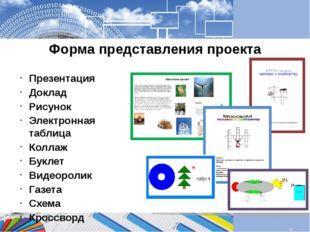 Форма представления проекта Презентация Доклад Рисунок Электронная таблица Ко