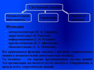 Системный анализ Познавательная деятельность Управление Принятие решений Фун