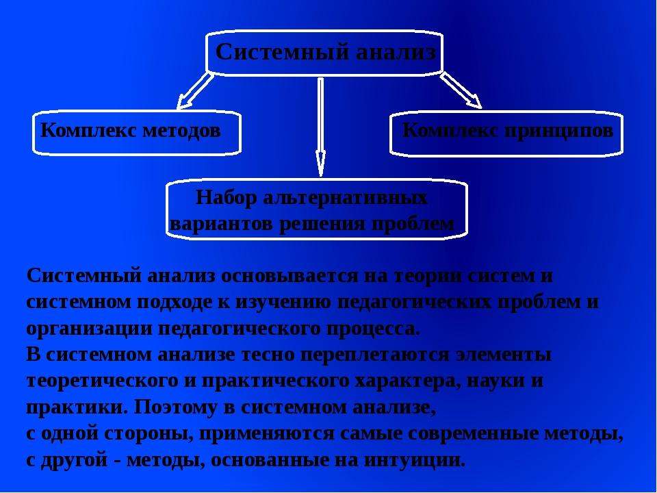 Системный анализ Комплекс методов Комплекс принципов Набор альтернативных вар...