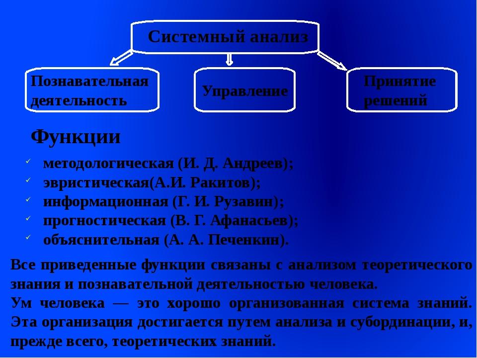Системный анализ Познавательная деятельность Управление Принятие решений Фун...