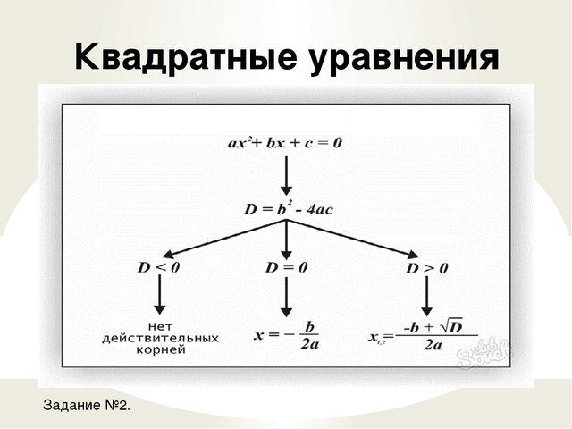 Линейные уравнения ОСНОВНЫЕ СВОЙСТВА УРАВНЕНИЙ: Свойство 1. Любой член уравне...