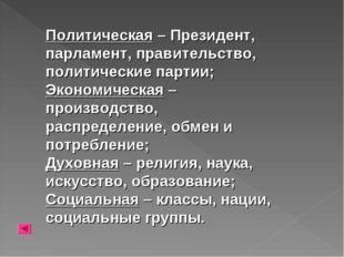 Политическая – Президент, парламент, правительство, политические партии; Экон