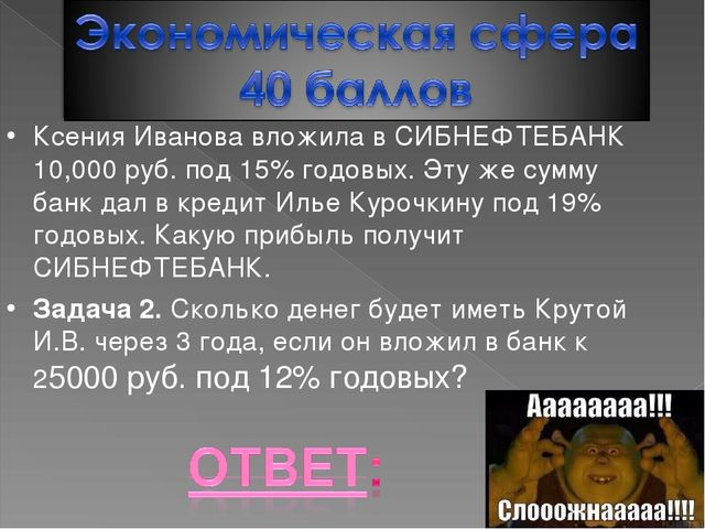 Ксения Иванова вложила в СИБНЕФТЕБАНК 10,000 руб. под 15% годовых. Эту же сум...