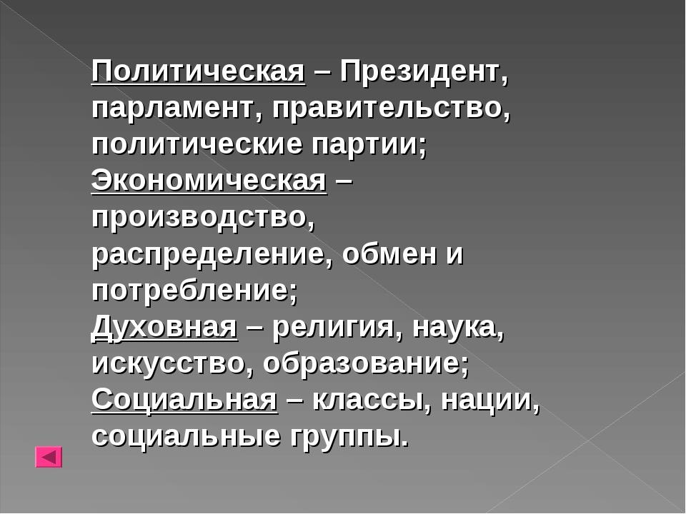 Политическая – Президент, парламент, правительство, политические партии; Экон...