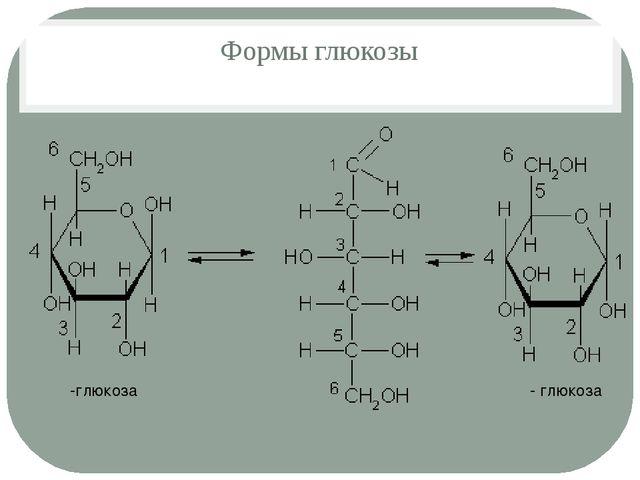 Формы глюкозы α- глюкоза β-глюкоза