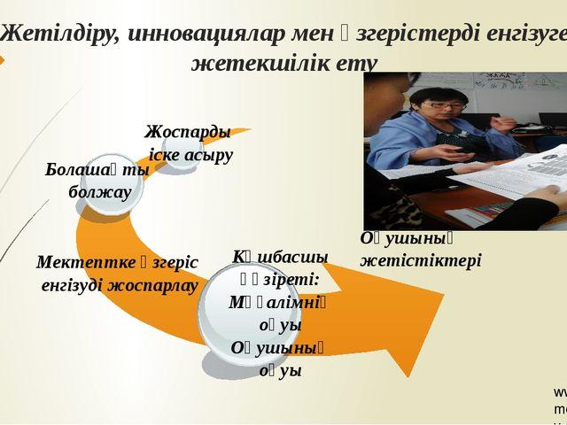 www.themegallery.com Жетілдіру, инновациялар мен өзгерістерді енгізуге жетекш...