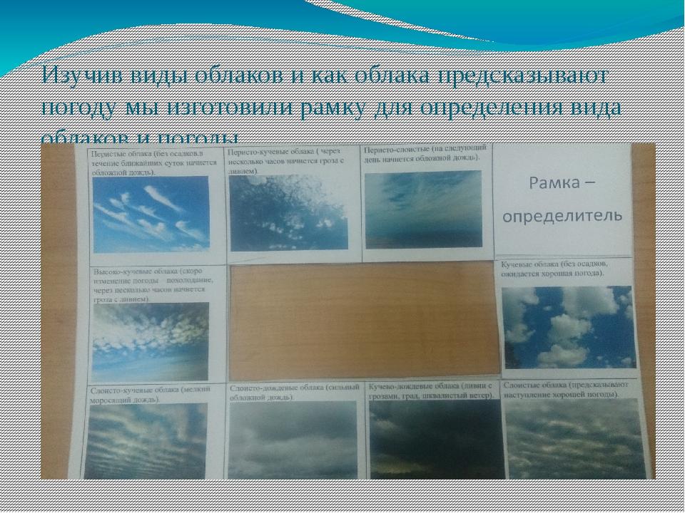 Изучив виды облаков и как облака предсказывают погоду мы изготовили рамку для...