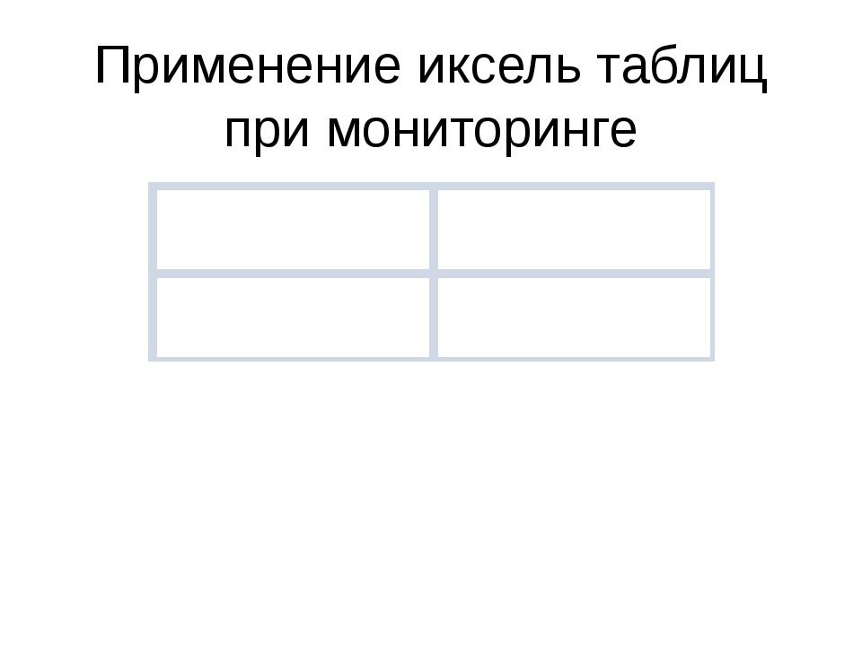 Применение иксель таблиц при мониторинге