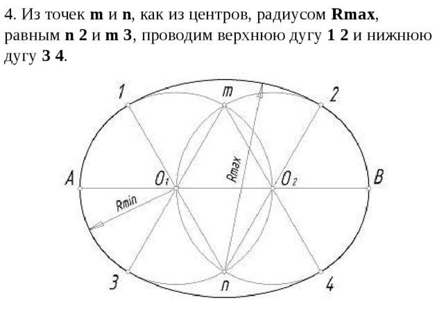 4. Из точекmиn, как из центров, радиусомRmax, равнымn 2иm 3, проводим...