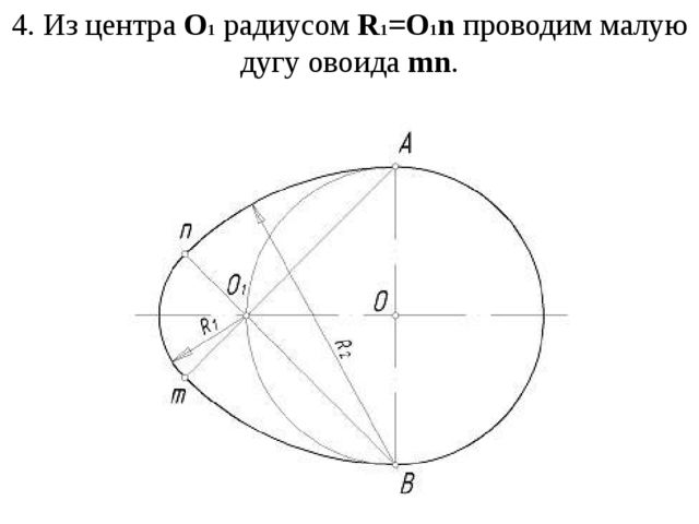 4. Из центраО1радиусомR1=О1nпроводим малую дугу овоидаmn.